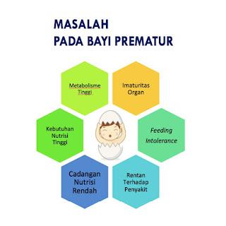 Tips Mengoptimalkan Tumbuh Kembang Bayi Prematur