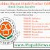 Praveen Poorvardh exam results august 2019 dbhps hindi prachar sabha result @ dbhpscentral.org/hinditrichysabha.com