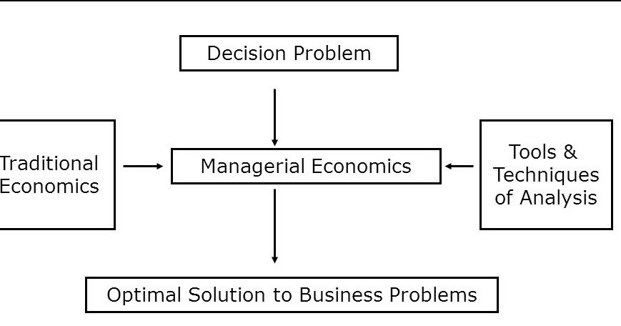 differences between business administration and business management pdf