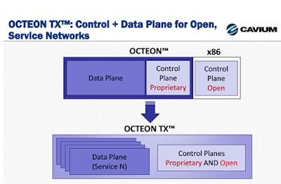 Converge! Network Digest: ARM