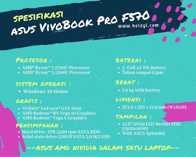 Spesifikasi ASUS VivoBook Pro F570