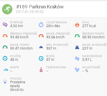 #189 Parkrun Kraków