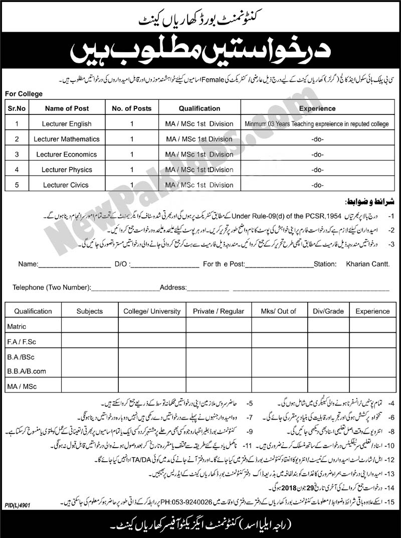Fresh Govt Vacancies in Cantonment Board Kharian for M.A Level