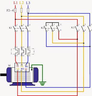 موسوعة الكهرباء التحكم