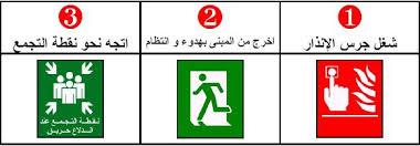 Ebtesam Alhejaile متطلبات السلامة عند اخلاء ذوي الاحتياجات الخاصة