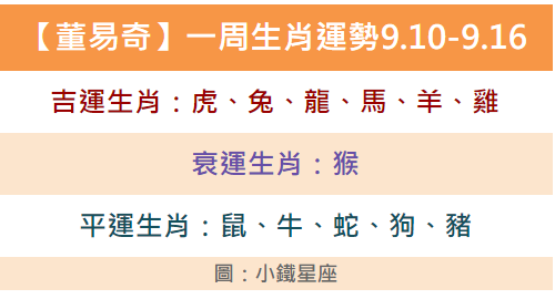 【董易奇】一周生肖運勢2018.9.10-9.16