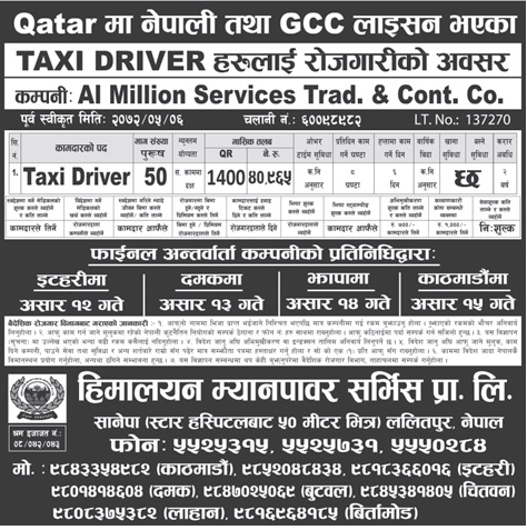 Jobs in Qatar for Nepali, Salary Rs 40,965