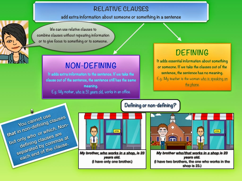 Click On Relative Clauses The Sentences Which That Give