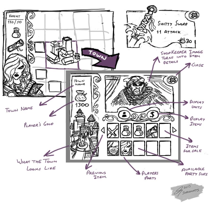 ShroomArts: A simple strategy game idea