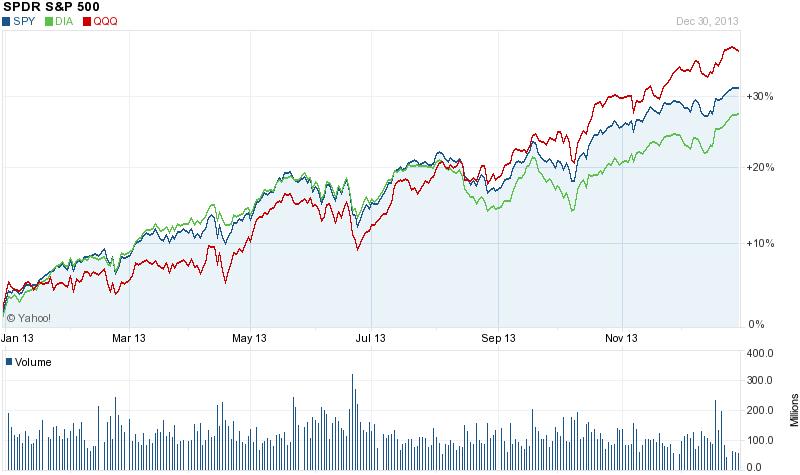 wall street greek  sell stocks on likely january ill