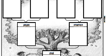 Coloriage Arbre Genealogique.Ipotame Tame Qlm Cycle 2 Arbre Genealogique