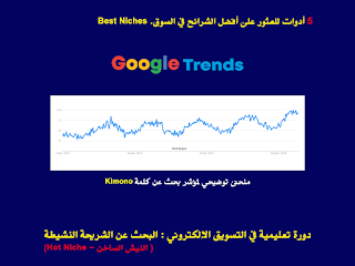 kimono in google trends