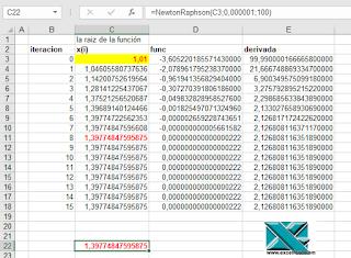 VBA: Método de Newton-Raphson en Excel
