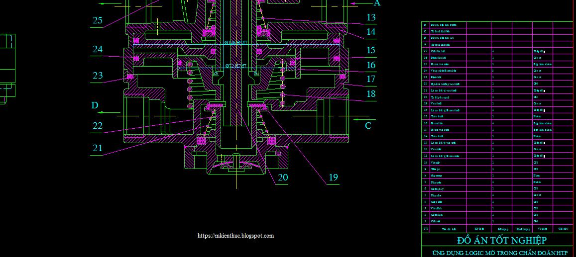 Bản vẽ ứng dụng logic mờ trong chẩn đoán hư hỏng hệ thống phanh