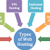 Hunt For Cheap Reseller Type Hosting Options With Endless Sector Hosting
