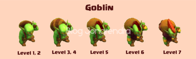 Upgrade Goblin Level 1 2 3 4 5 6 7 blog jonarendra