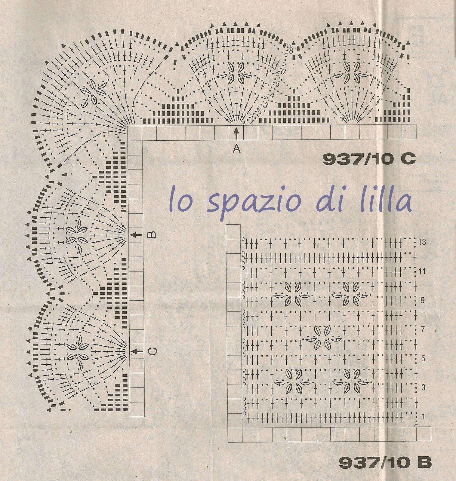 Lo spazio di lilla pizzi e bordure all 39 uncinetto da for Bordure per altare all uncinetto