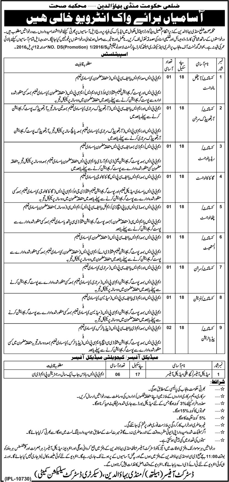 Doctors Jobs in Mandi Baha Uddin JObs 2016