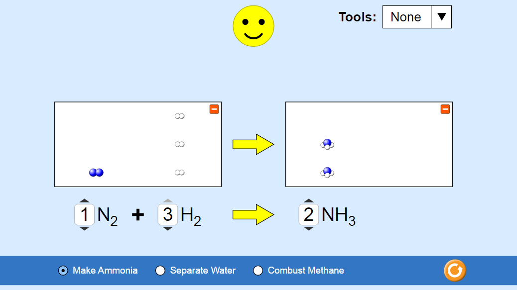 Phet Interactive Simulations Balancing Chemical Equations ...