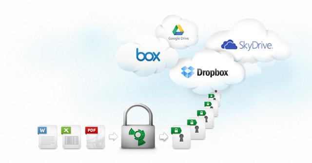 برنامج مجاني لتشفير الملفات والبيانات والمجلدات علي حاسوبك Boxcryptor
