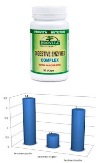 forum pareri enzime digestive complet provita