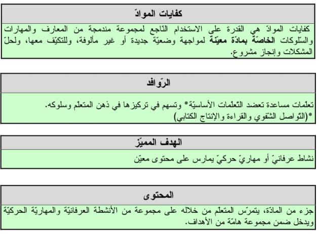 capes tunisie
