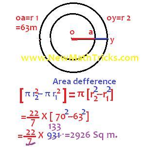 Circle-area-question-solution-formula-math-tricks