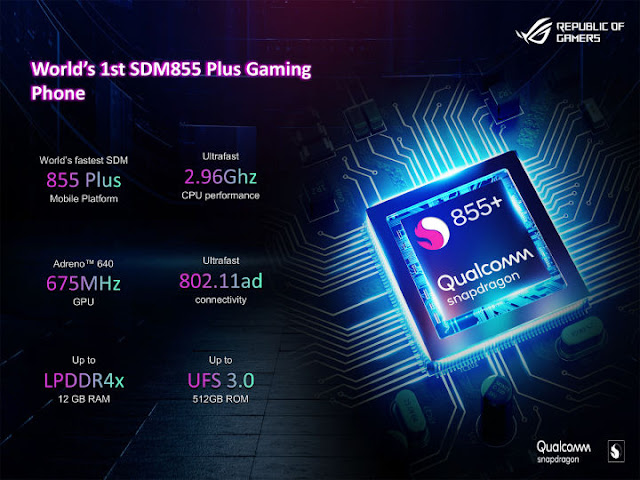 ASUS ANNOUNCES THE ROG PHONE 2 WITH FASTER CPU AND 120HZ DISPLAY