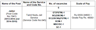 tnpsc jailor exam announcement