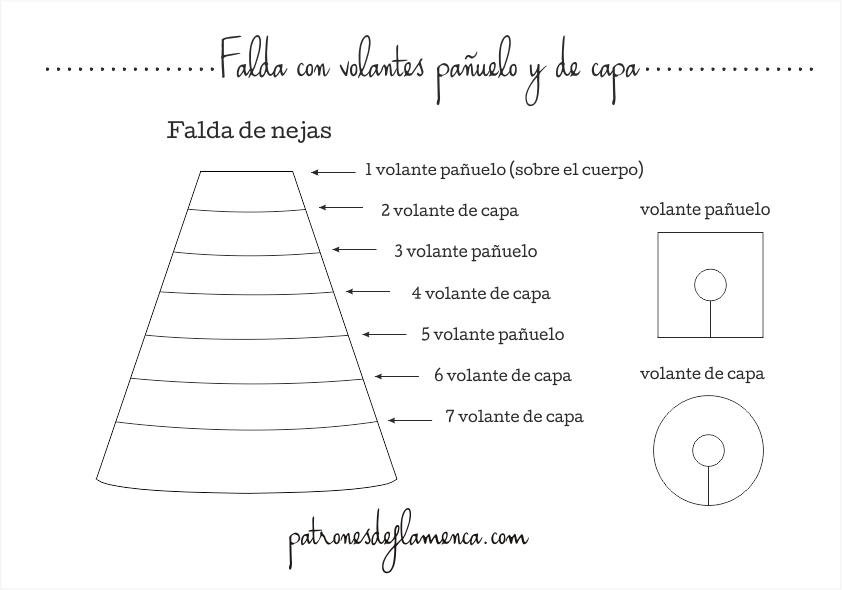 Dibujo técnico Falda de volantes pañuelo y de capa