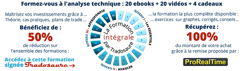 BOURSE-FORMATION-ANALYSE-TECHNIQUE-TRADO-PRT