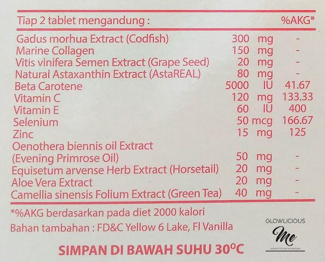 """Hello hello! Memasuki usia 30 buat aku adalah sesuatu banget lol. Selain rutin menggunakan skincare yang cocok, aku juga berusaha untuk memberi asupan vitamin dari dalam untuk menjaga kesehatan kulit. Salah satunya adalah Vitamin Renewskin, vitamin untuk kesehatan kulit dari Soho Global Health. Yang menarik adalah Renewskin dibuat dengan kandungan utamanya, """"Astaxanthin"""".  Astaxanthin adalah salah satu jenis karotenoid. Karotenoid merupakan pigmen alami yang menyebabkan tanaman atau hewan memiliki warna merah atau merah muda. Pigmen ini paling umum ditemukan dalam salmon, tapi terdapat jenis alga tertentu yang memiliki kandungan astaxanthin tertinggi. APA ITU ASTAXANTHIN?  Astaxanthin atau yang lebih dikenal sebagai pigmen merah merupakan salah satu karotenoid, memiliki kemampuan alami untuk bertahan melawan efek negatif akibat radikal bebas. Astaxanthin yang terkandung di dalam Renewskin merupakan hasil olahan Ganggang Merah yang tumbuh di sekitar perairan Norwegia dan diolah di Jepang.  Bahkan Astaxanthin diklaim memiliki 6000 kali lebih dari Vitamin C, 54 kali lebih dari Beta Carotene, 110 kali lebih dari Vitamin E dan 550 kali dari Green Tea. Wah, dahsyat banget sepertinya ya guys :)  Packaging Renewskin dikemas dalam sebuah box dengan isi 2 blister, masing - masing terdiri dari 15 tablet.  Ingredients Renewskin Gadus Morhua Extract (Codfish), Marine Collagen, Vitis Vinifera Semen Extract (Grape Seed), Natural Astaxanthin Extract (AstaREAL), Beta Carotene, Vitamin C, Vitamin E, Selenium, Zinc, Oenothera Biennis Oil Extract (Evening Primrose Oil), Equisetum Arvense (Horsetail), Herb Extract, Aloe Vera Extract, Camellia Sinensis Folium Extract (Green Tea)  So sebenarnya bagaimana sih cara kerja si Astaxanthin ini? Setiap hari kita terpapar oleh polusi, apalagi ditambah dengan cuaca ekstrim akhir - akhir ini (panasnya itu terik banget), belum lagi dengan gaya hidup kurang istirahat, kurang tidur. Ini semua menyebabkan kulit kita menjadi terganggu kesehatannya yaitu"""