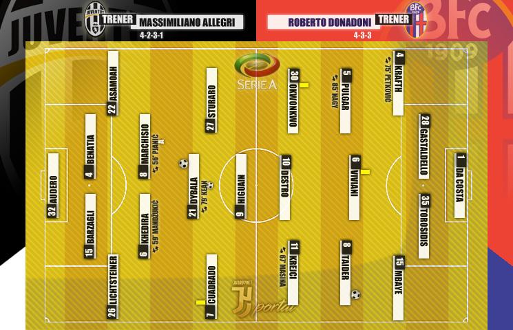 Serie A 2016/17 / 38. kolo / Bologna - Juventus 1:2 (0:0)