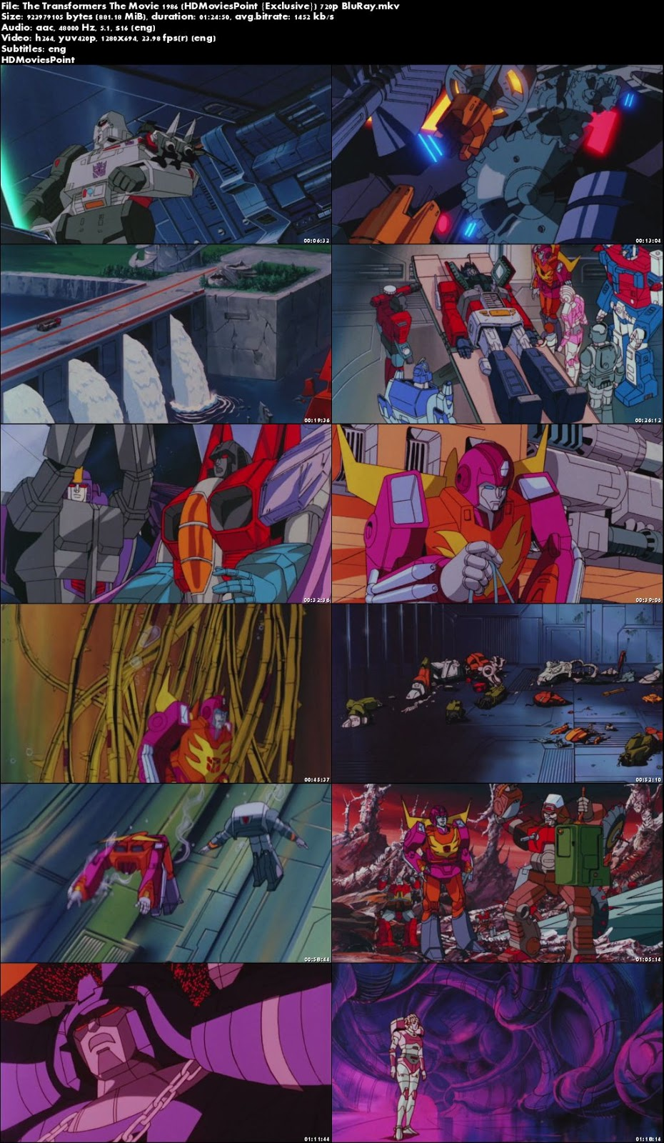 Screen Shots The Transformers: The Movie (1986) 720p BluRay Dual Audio Hindi Dubbed
