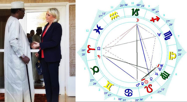 Astro Wiki MARINE le PEN birth chart & personality traits