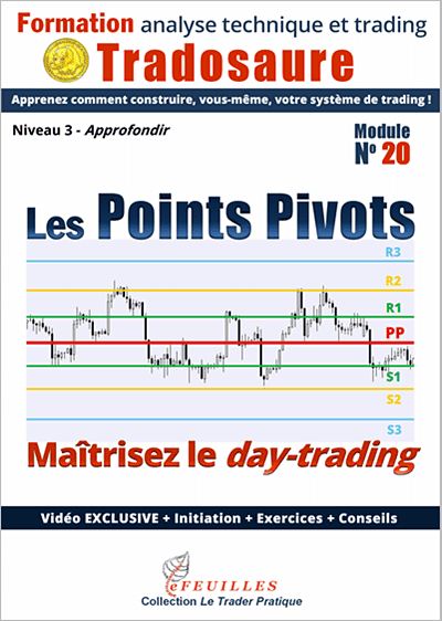 POINTS-PIVOTS-DAY-TRADING