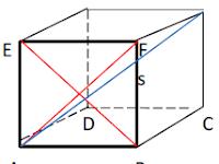 Rumus Bangun Ruang / Dimensi Tiga