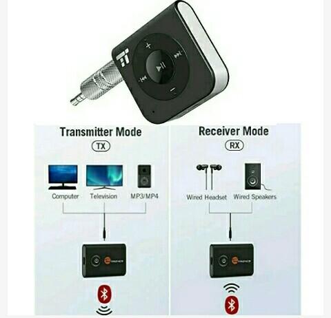 TaoTronics Bluetooth Audio Transmitter/Receiver Adapter