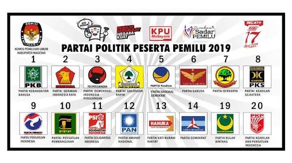 Hasil Pemilu 2014 dan 2019, Inilah Parpol yang Melejit dan Terjungkal