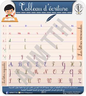 وسيلة تعليمية 2 : جدول الكتابة Tableau d'écriture 3aep