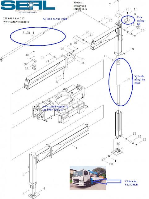 Xy lanh ra vào chân - xy lanh nâng hạ chân - van chống tụt cẩu Dongyang SS2725LB-S306485A-S306594A-S203637A