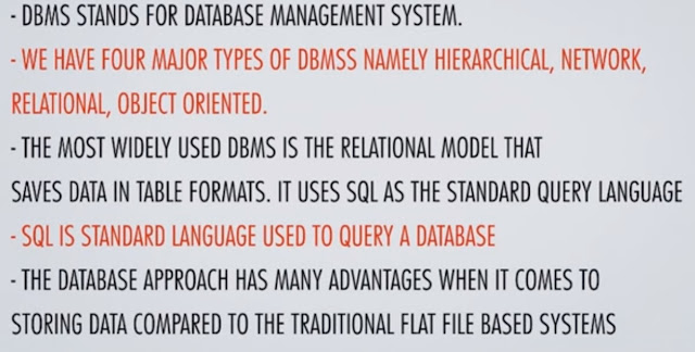 What is SQL and Database