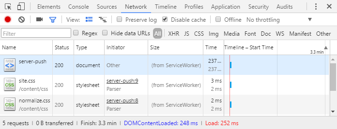 Chrome Developer Tools Network Tab - Service Worker