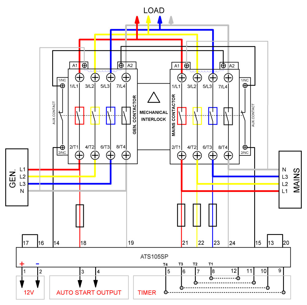 Gto Aq251 Pc Board Gto Pro Circuit Control Board Aq251