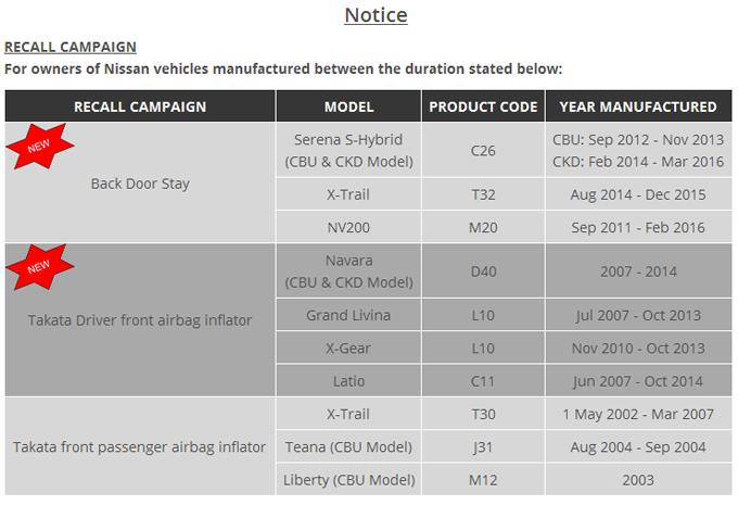 Cara Semak Samada Nissan Toyota Terbabit Recall Campaign