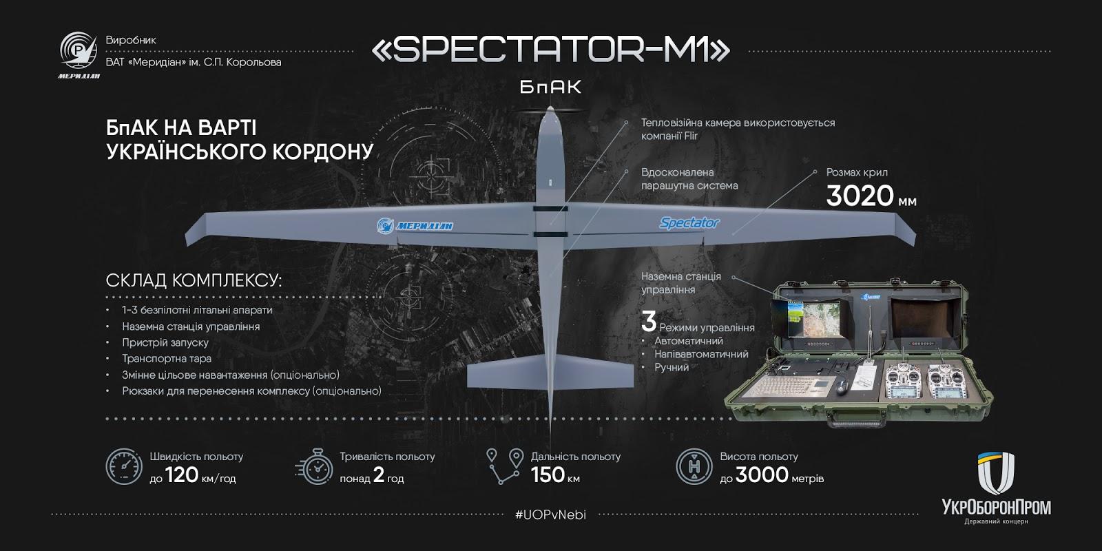 БпАК-МП-1 Spectator (Спектейтор)