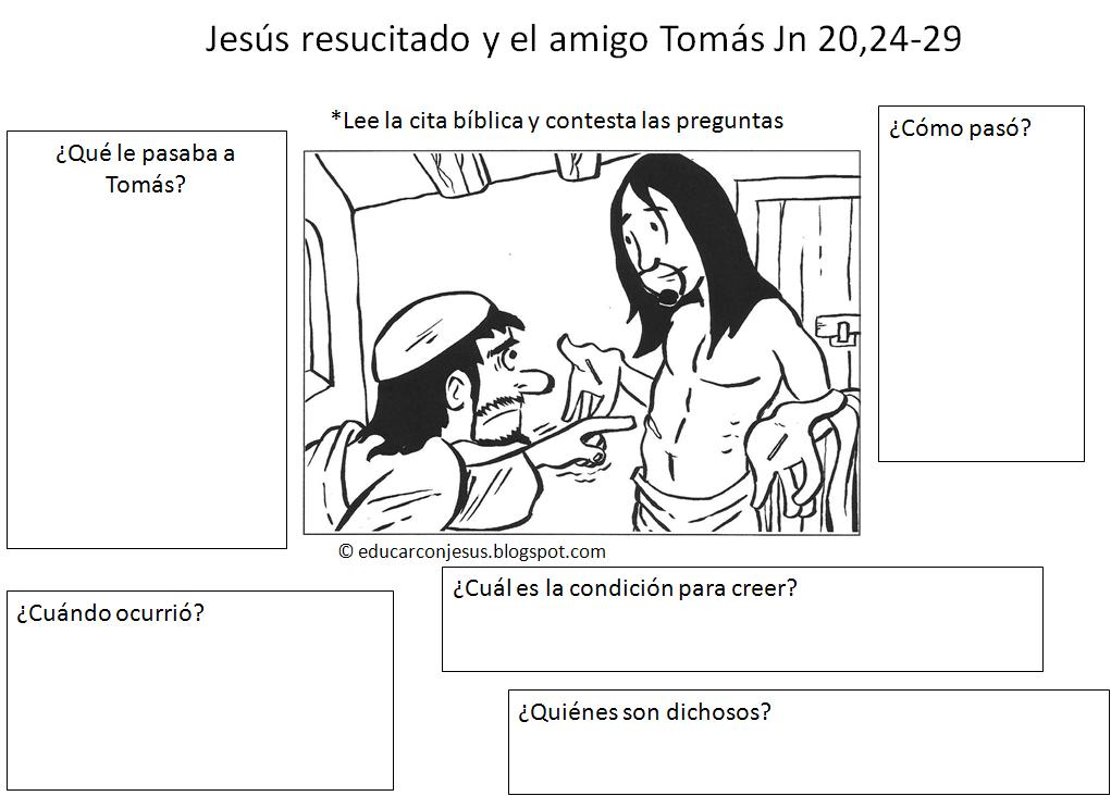 Blog del Profesorado de Religión Católica: Recursos para Pascua 1