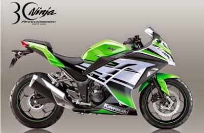 Kawasaki Ninja 250 Fi Specs