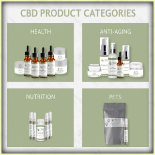 CTFO CBD Hemp Oil CBD Skin Care Nutrition & CBD For Pets