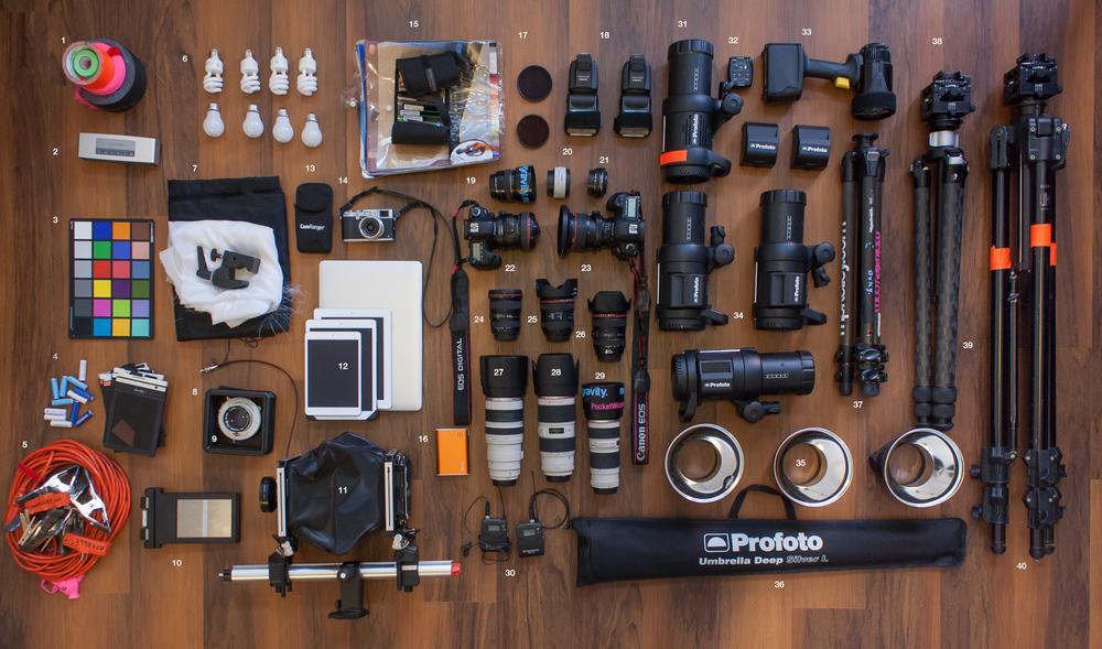 Equipos básicos para fotografía profesional